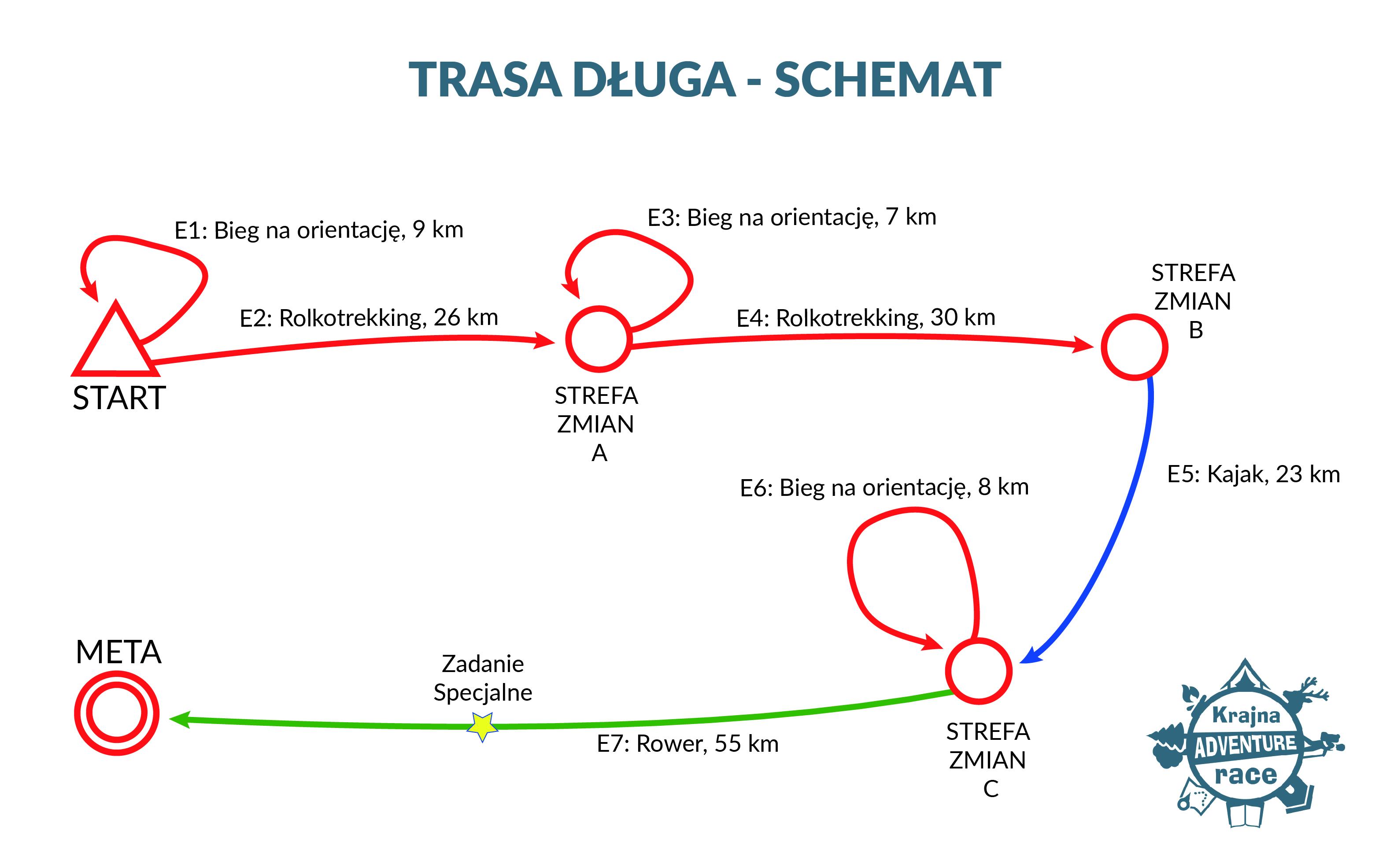 Schemat_trasa dˆuga