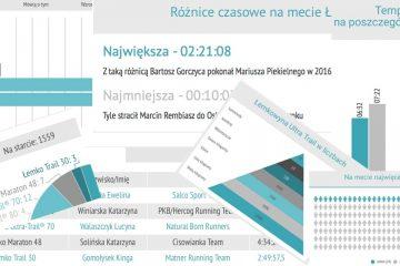 łemkowyna 2017 w liczbach